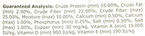 Oxbow-Animal-Health-Bunny-Basics-Essentials-Young-Rabbit-Food-25-Pound-0