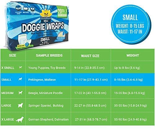 Disposable-Dog-Male-Wraps-20-Premium-Quality-Adjustable-Pet-Diapers-with-Moisture-Control-and-Wetness-Indicator-20-Count-0-2