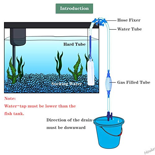 Houkr-Fish-Tank-Gravel-Cleaner-Aquarium-Cleaning-Pump-Kit-for-Aquarium-Water-Change-Aquarium-Cleaner-Aquarium-Gravel-Sand-Cleaner-Fish-Tank-Water-Change-Cleaning-Tool-0-2