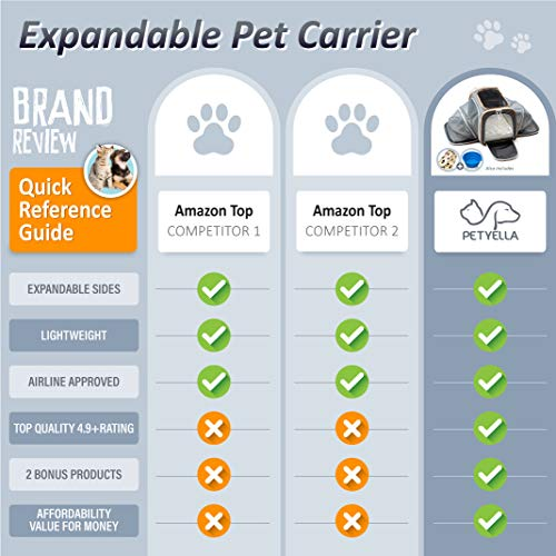 PETYELLA-Luxury-Pet-Carrier-Fleece-Blanket-Bowl-Airline-Approved-Innovative-Design-Lightweight-Dog-Cat-Carrier-0-1