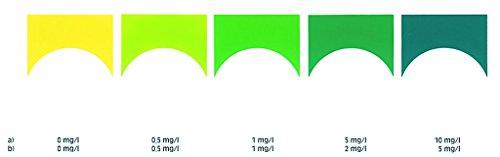 Sera-AmmoniumAmmonia-Test-NH4NH3-15-ml-05-floz-Aquarium-Test-Kits-0-0