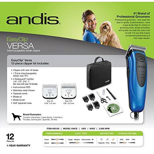 Andis-Easy-Clip-Versa-Pet-Grooming-Kit-0-1
