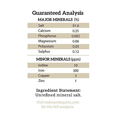 REDMOND-Rock-Crushed-Loose-Mineral-Salt-Electrolyte-Supplement-for-Horses-0-1
